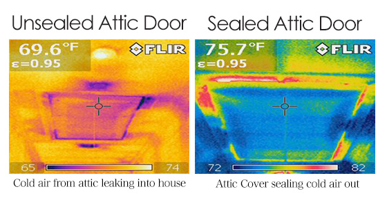 attic-door-cover-air-seal